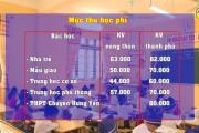 Hưng Yên ban hành hướng dẫn các khoản thu đầu năm học 2020 -2021